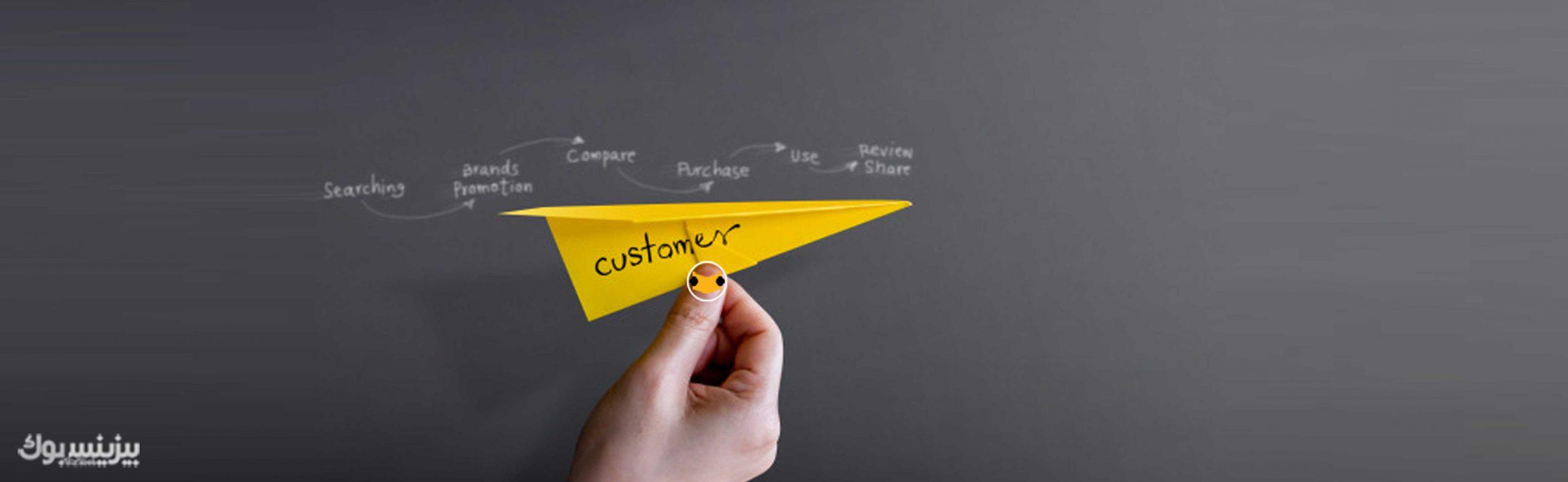 استرتاتژی بازاریابی محتوایی در عادت سازی مشتریان