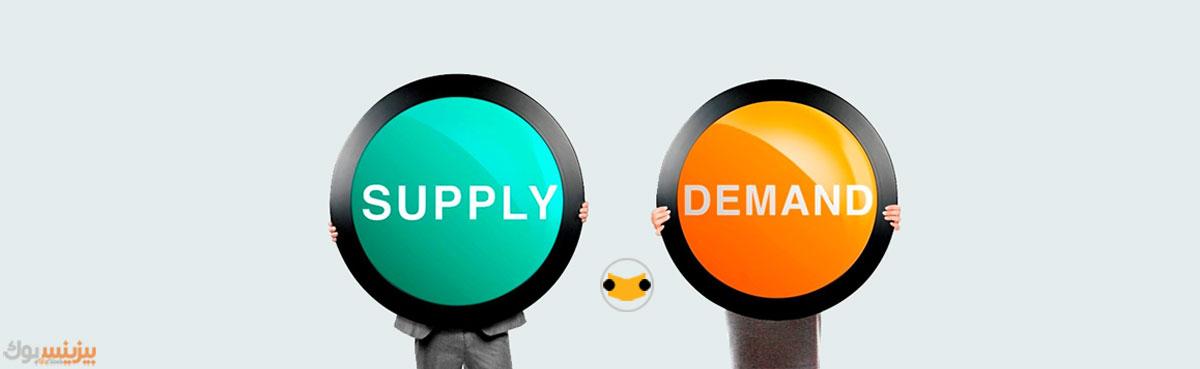 راهکارهای عملی افزایش فروش | بیزبوک