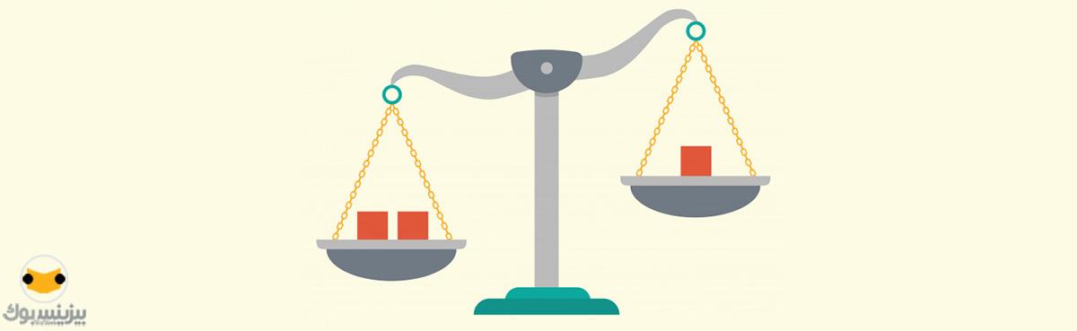 اهرم های کنترل-بیزبوک-تعادل