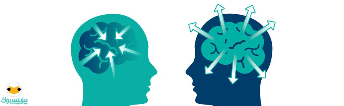 قدرت شخصیت در محیط کار-بیزبوک