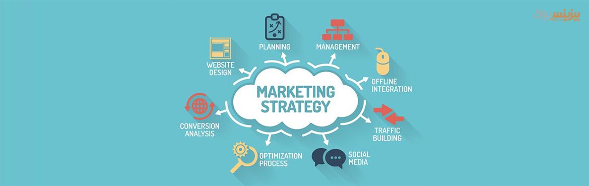 کتاب چگونه طرح بازاریابی موفق بنویسیم
